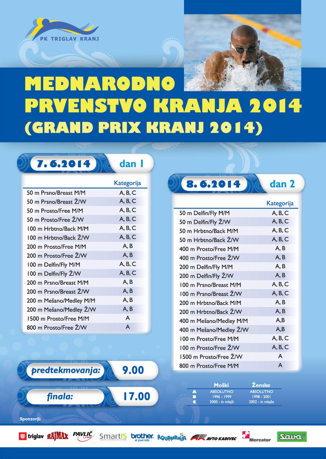 Mednarodno prvenstvo Kranja 2014